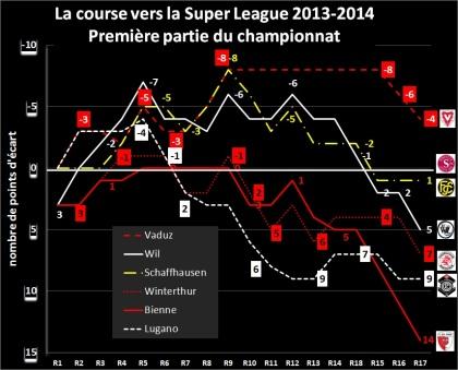 course SL R17