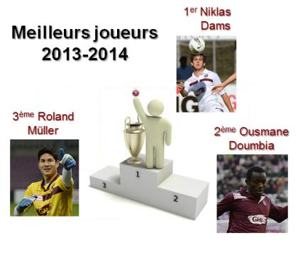 meilleurs joueurs 2013-2014
