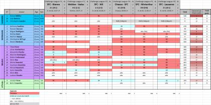 Main SFC-CL-6_Details v2