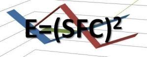 E=SFC2