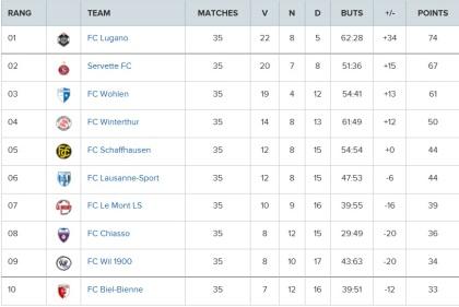 Classt Ch League 2014-2015_35e j